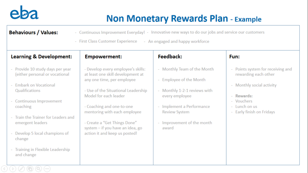 non monetary ways to reward employees