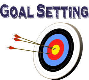 smart Goal Setting examples