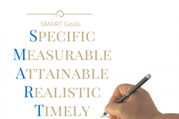 Setting SMART Goals for Your Team